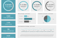 8 Marketing Report Examples - Daily, Weekly, Monthly Report in Market Intelligence Report Template