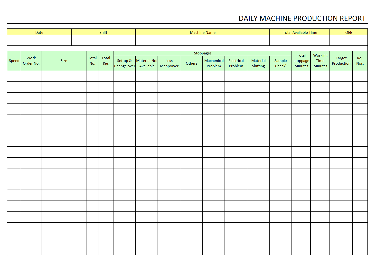 Daily Machine Production Report - Throughout Machine Breakdown Report Template