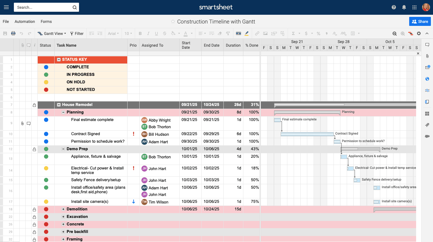 Free Construction Project Management Templates In Excel Inside Job Cost Report Template Excel