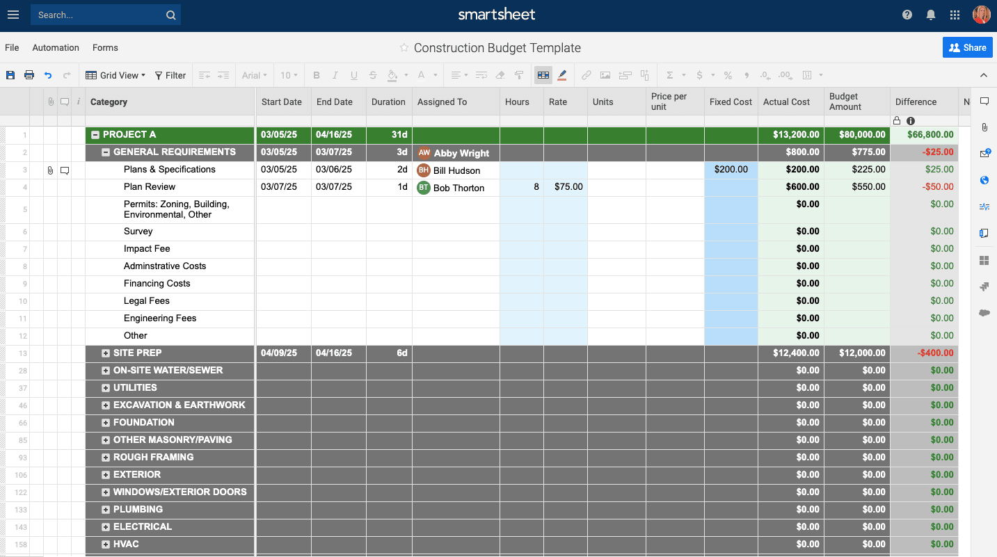 Free Construction Project Management Templates In Excel Within Job Cost Report Template Excel