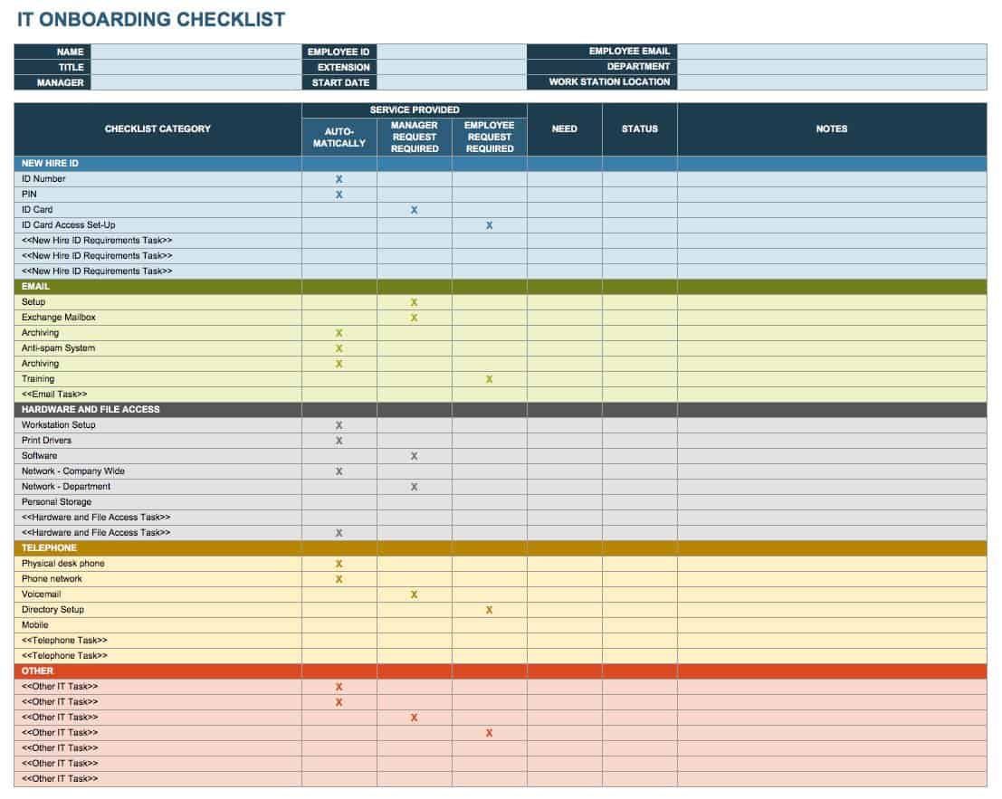 Free Onboarding Checklists And Templates | Smartsheet In Hr Onboarding Process Template