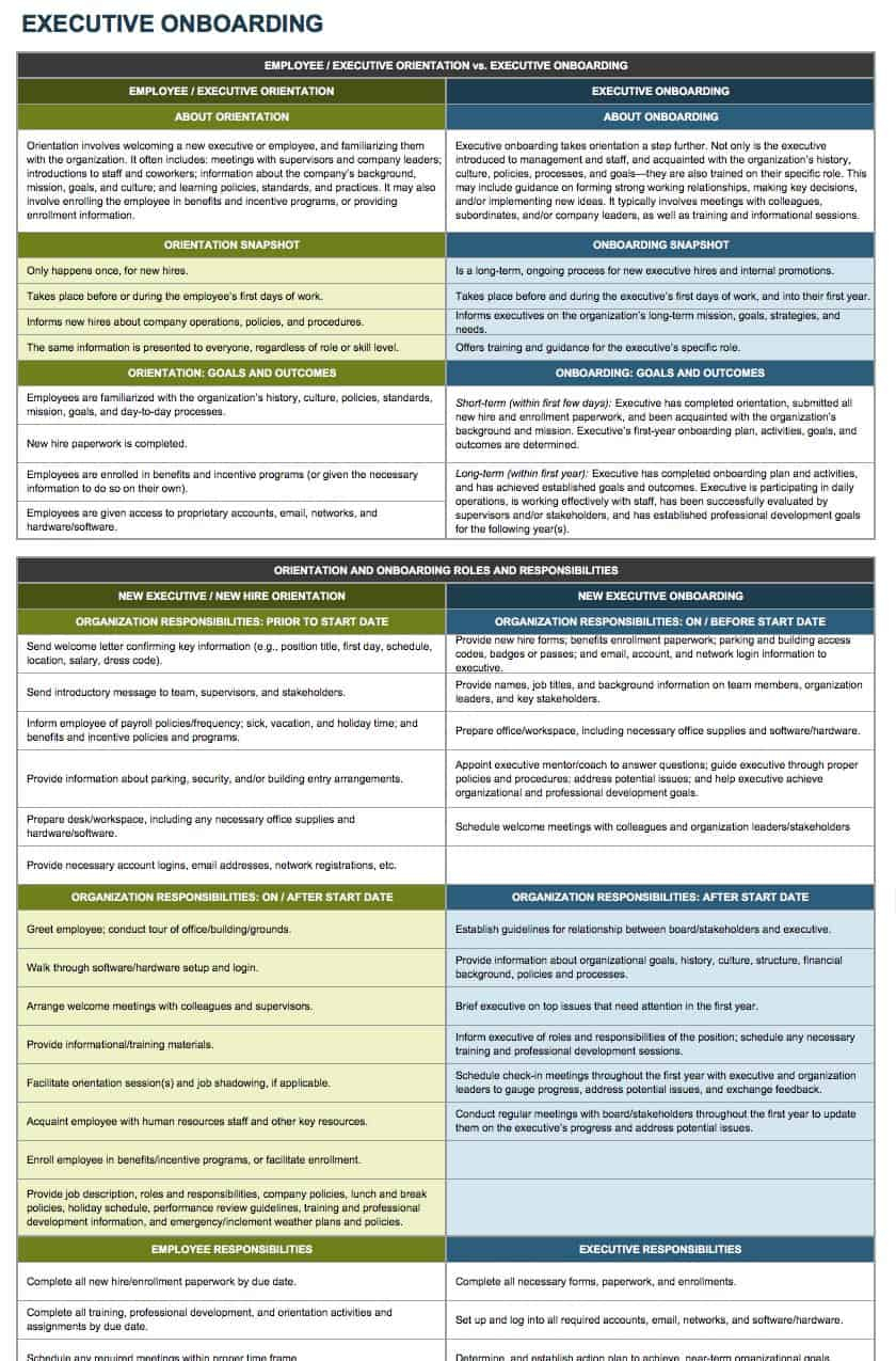 Free Onboarding Checklists And Templates | Smartsheet Throughout Hr Onboarding Process Template