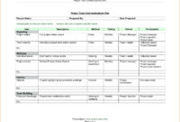 Free Project Management Monthly Status Report Template in Monthly Status Report Template Project Management