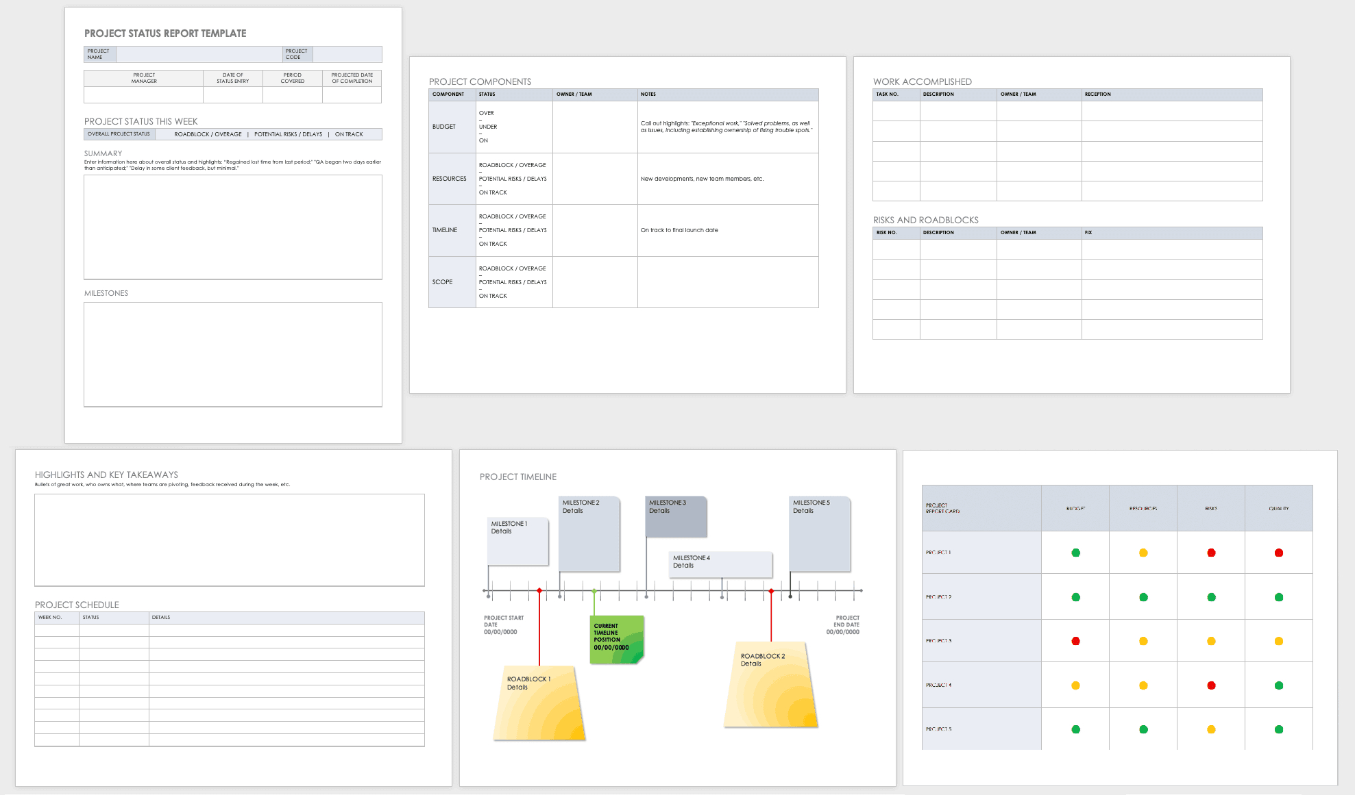 Free Project Report Templates | Smartsheet In Health Check Report Template