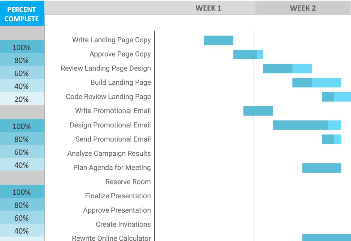Google Sheets Gantt Chart Template: Download Now | Teamgantt In Google Sheets Gantt Chart Template