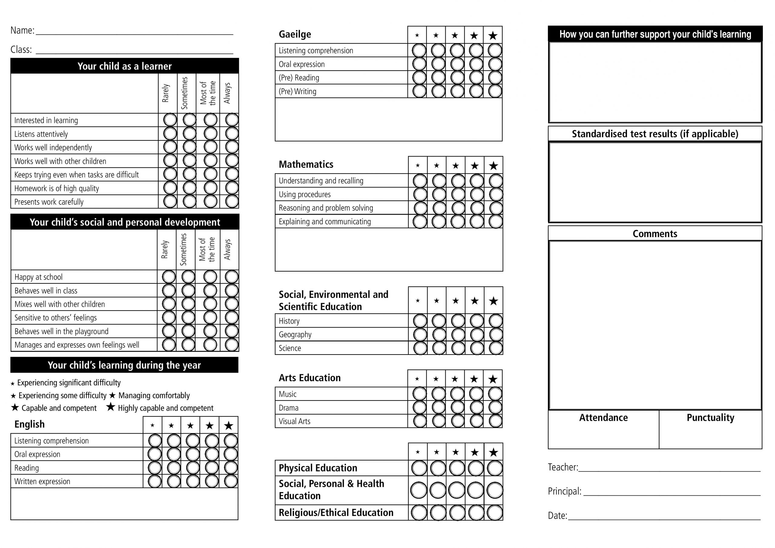 Great Hse Lessons Learned Template Learnt Report Homeschool Inside Homeschool Report Card Template Middle School