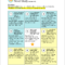 Interactive Learning Menus (Choice Boards) Using Google Docs Pertaining To Menu Template Google Docs