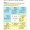 Interactive Learning Menus (Choice Boards) Using Google Docs With Regard To Menu Template Google Docs