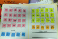 Lively Learners Blog - Learning Laboratory! within Making Words Template