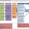 Logic Model | Joseph Scarpelli, Mph Throughout Logic Model Template Word