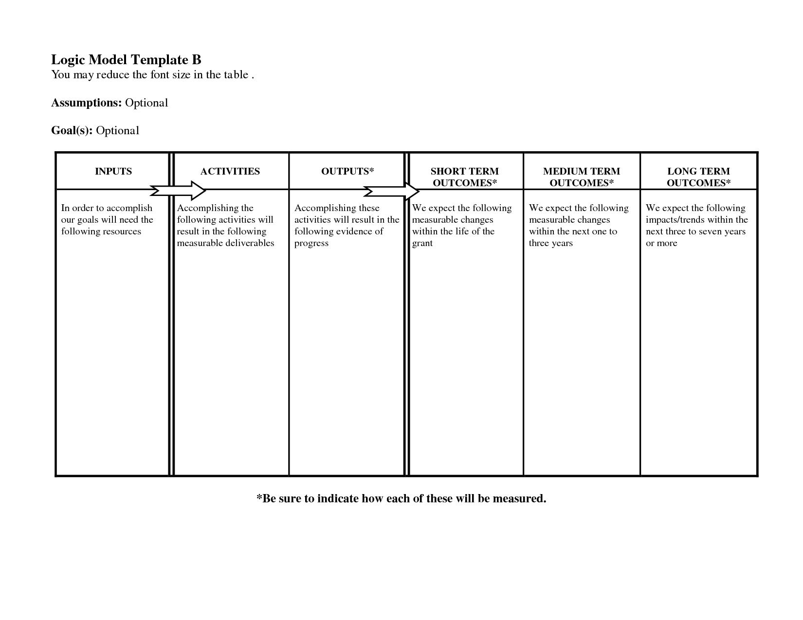Logic Model Template | E Commercewordpress With Regard To Logic Model Template Word