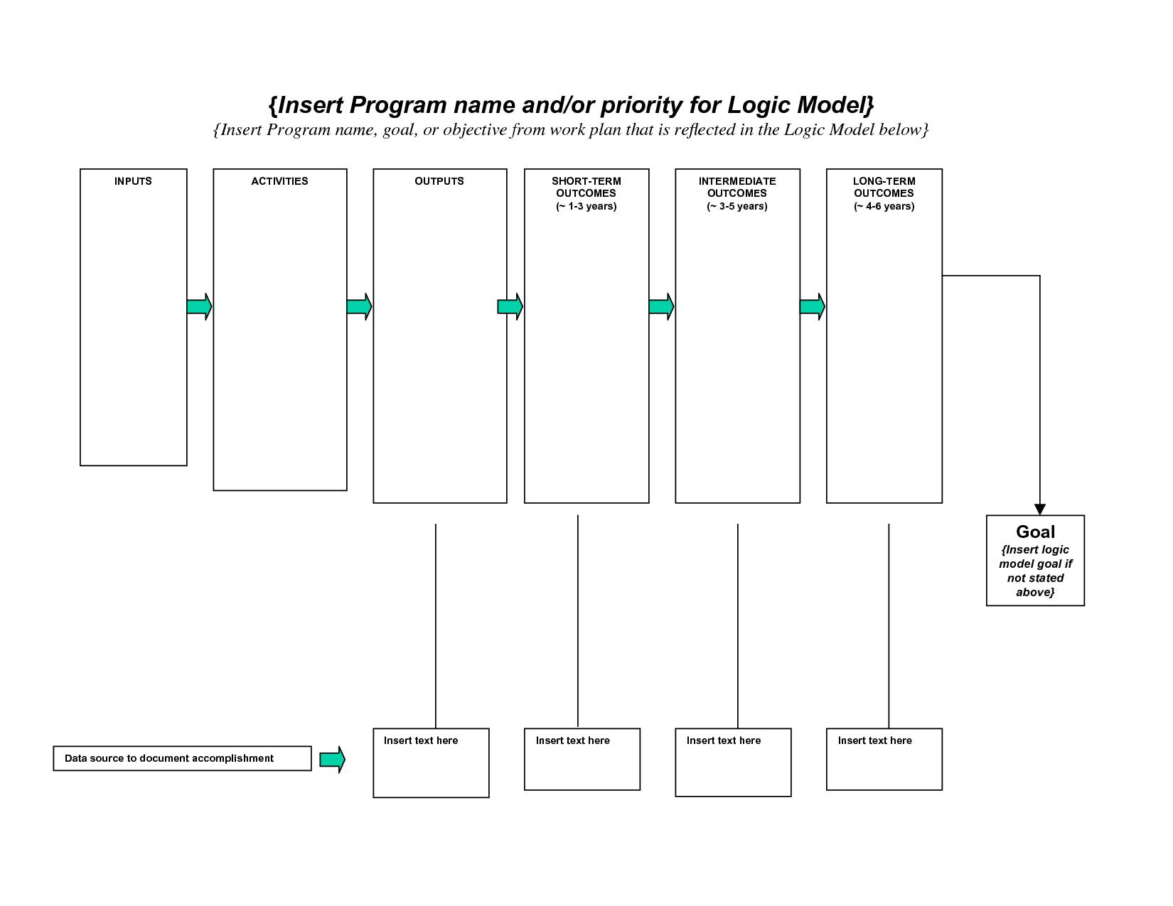 Logic Model Template Powerpoint. Best Template Ideaslogic With Regard To Logic Model Template Word