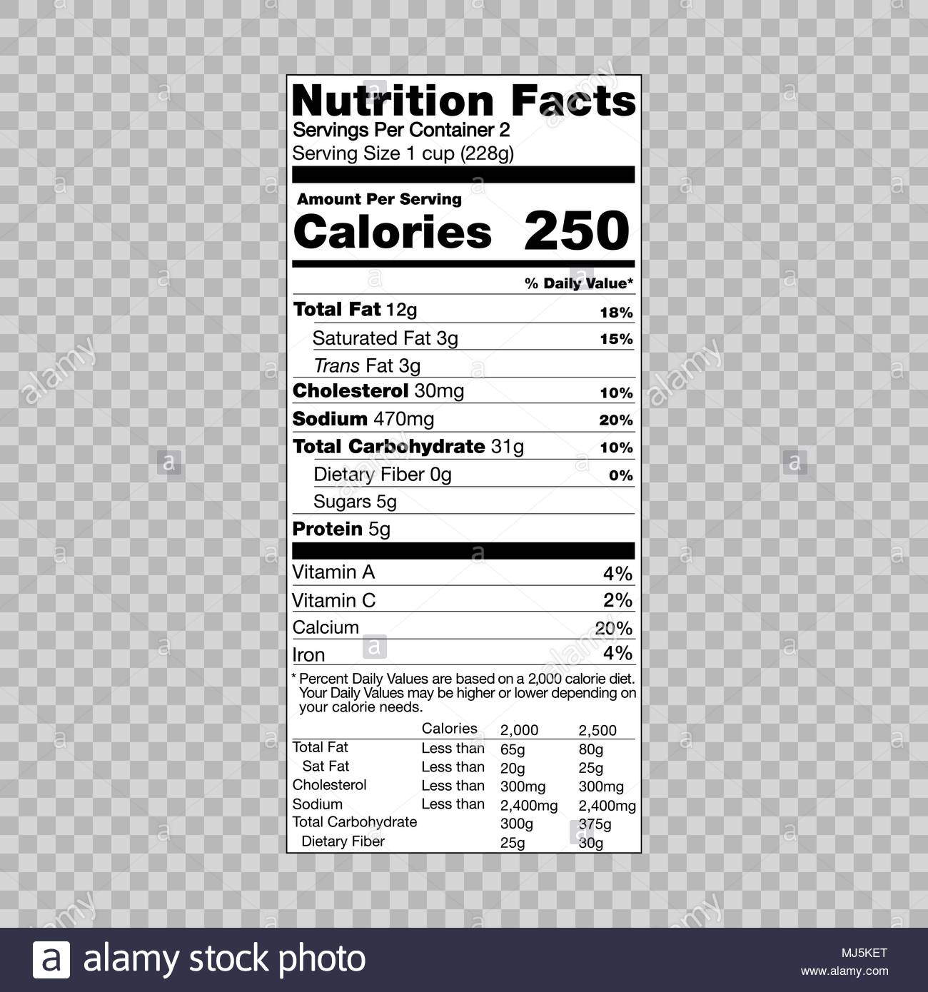 Nutrition Facts Information Template For Food Label Stock With Regard To Ingredient Label Template